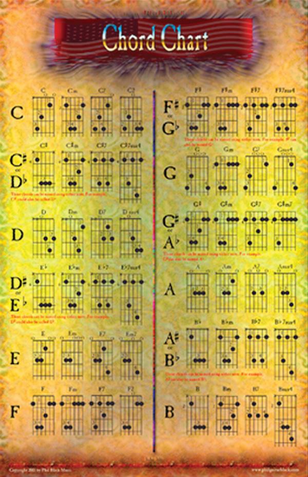 Phil Black: Poster - Chord Chart: Decoration